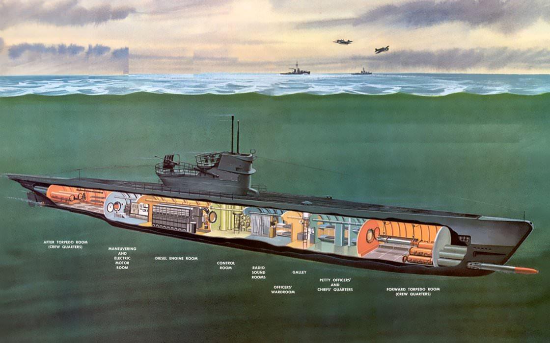 дизельные лодки второй мировой
